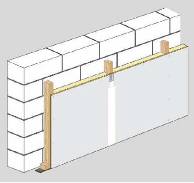 die innend mmung teil3 3 materialien hausbau lexikon ihr leitfaden f r besseres bauen. Black Bedroom Furniture Sets. Home Design Ideas